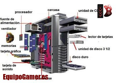 Componentes PC Gaming