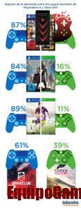 Los 10 juegos exclusivos para Xbox One más baratos para este 2020