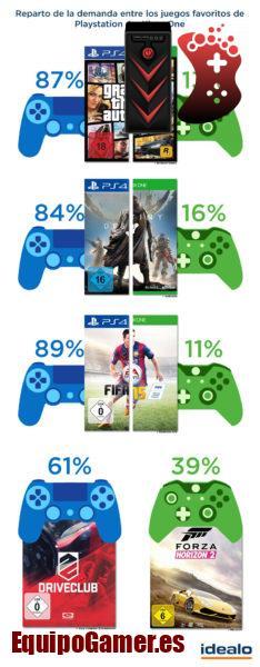 juegos exclusivos para Xbox One