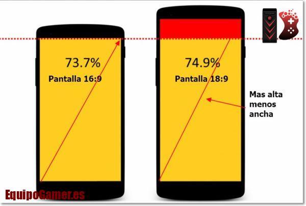 pantallas con relación de aspecto 16:9