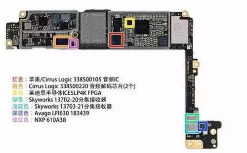 placas base para Iphone 7 Plus